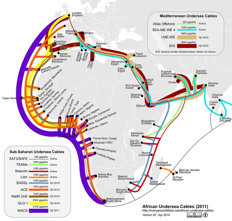 African Submarine cables