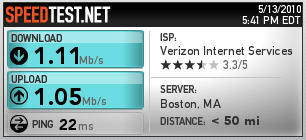 Worse FiOS so far 1.1 Mbps